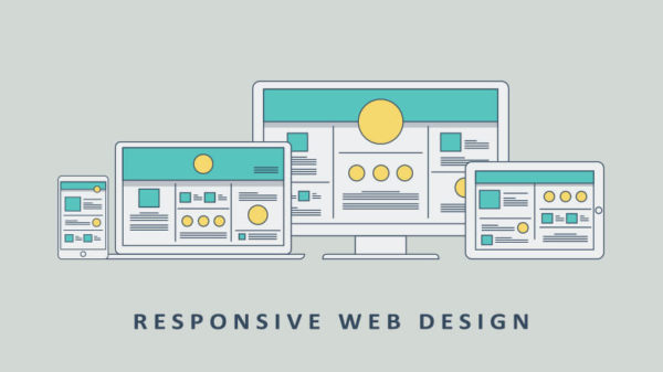 Importance of responsive web design Spotlight Studios Ltd